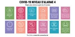 COVID-19 niveau d'alerte 4