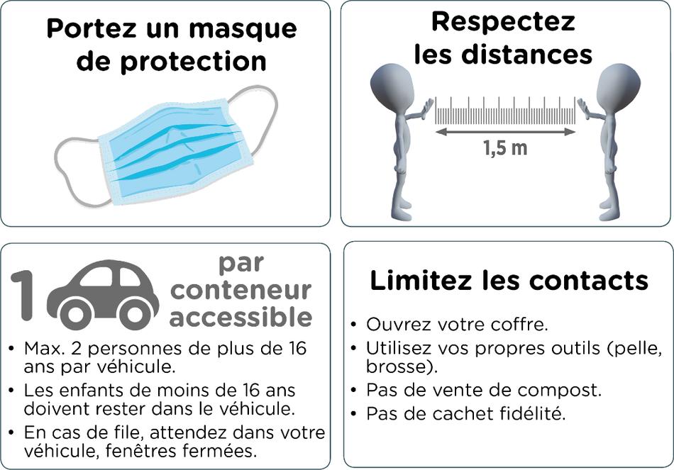 mesure securité